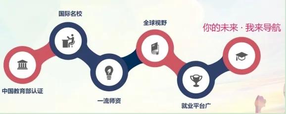 广东高考350分能上本科吗